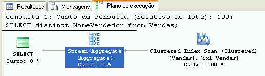 código#3a-índice - plano de execução.png