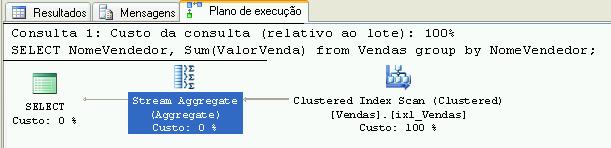 código#6-índice - plano de execução.png