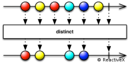 p005_distinct